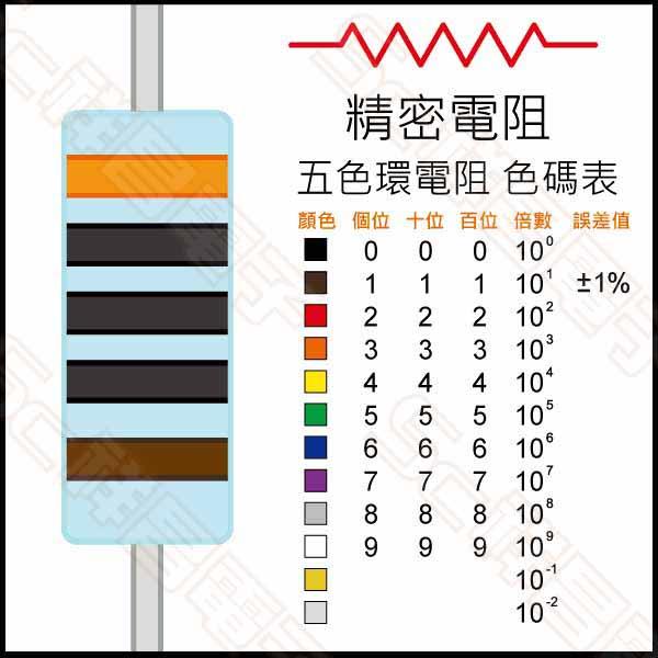 1/4W 1% 精密電阻 340Ω  (10)