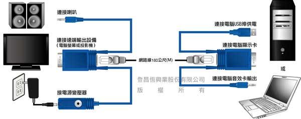 UPMOST 登昌恆 C180 多媒體影音延伸器